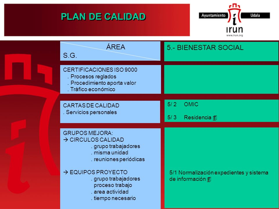 PLAN DE CALIDAD ÁREA 5.- BIENESTAR SOCIAL S.G.