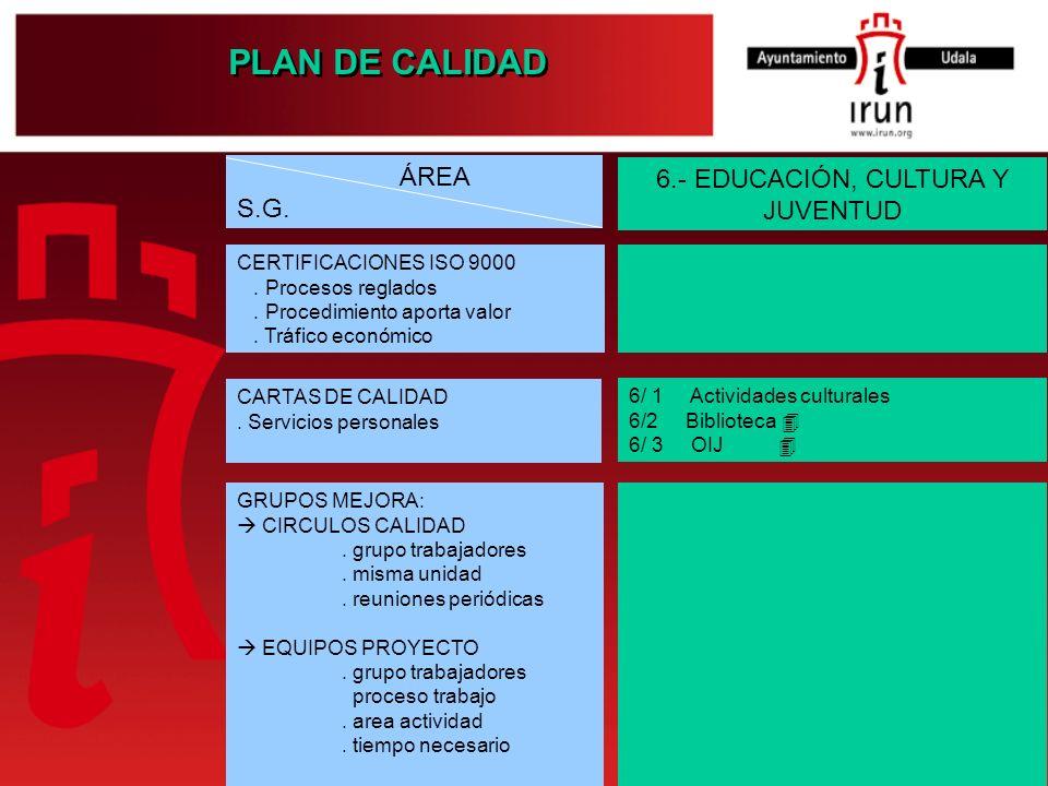 6.- EDUCACIÓN, CULTURA Y JUVENTUD