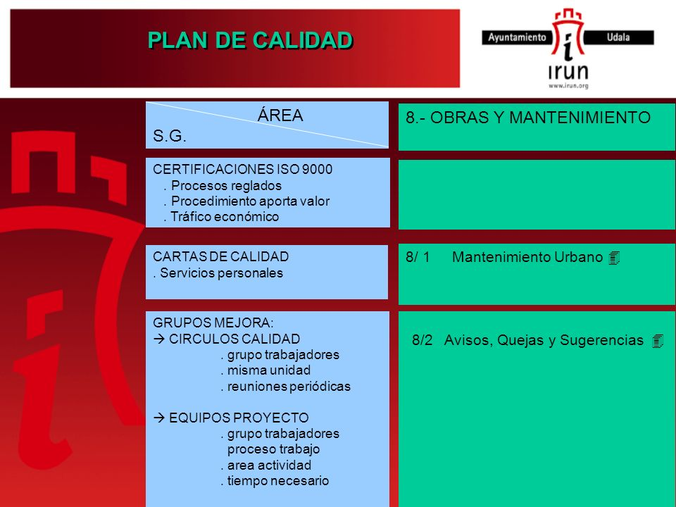PLAN DE CALIDAD ÁREA 8.- OBRAS Y MANTENIMIENTO S.G.