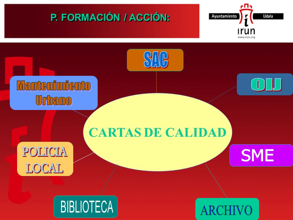 SAC ARCHIVO OIJ CARTAS DE CALIDAD POLICIA LOCAL P. FORMACIÓN / ACCIÓN: