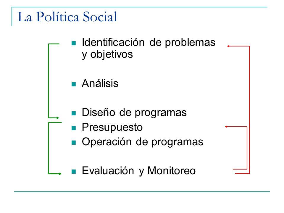 La Política Social Identificación de problemas y objetivos Análisis