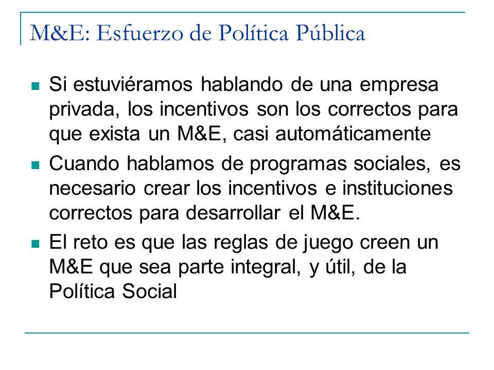 M&E: Esfuerzo de Política Pública