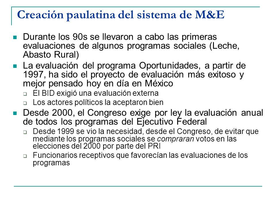 Creación paulatina del sistema de M&E