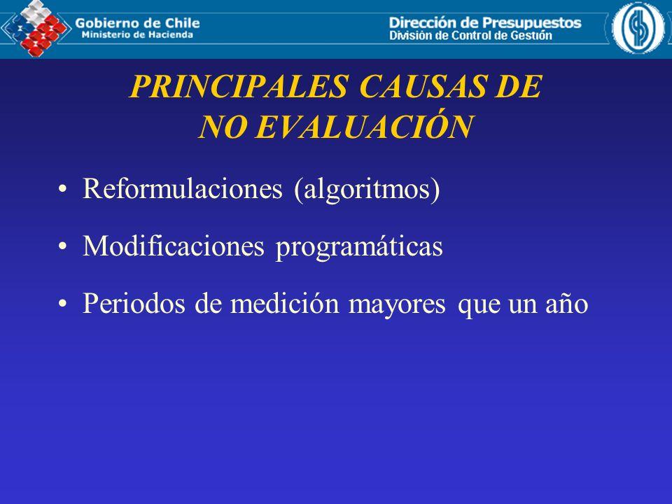 PRINCIPALES CAUSAS DE NO EVALUACIÓN