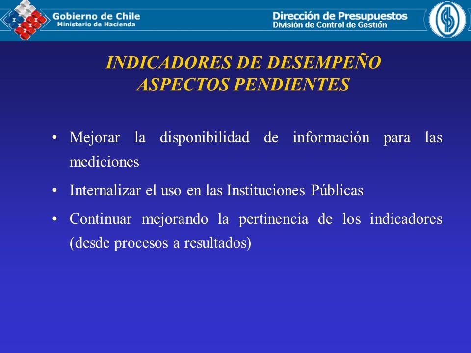 INDICADORES DE DESEMPEÑO ASPECTOS PENDIENTES