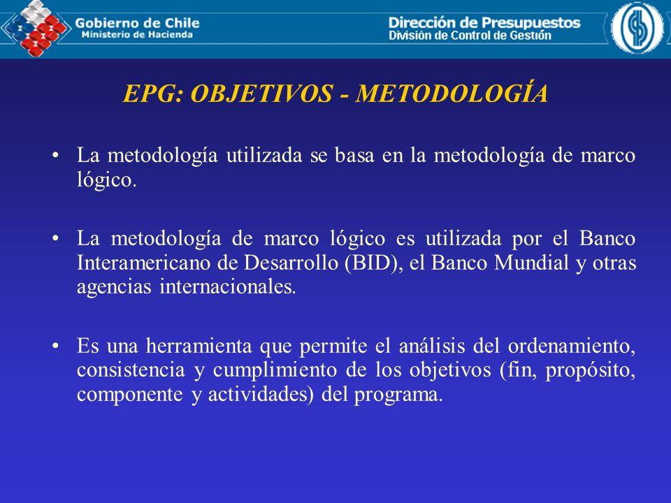 EPG: OBJETIVOS - METODOLOGÍA