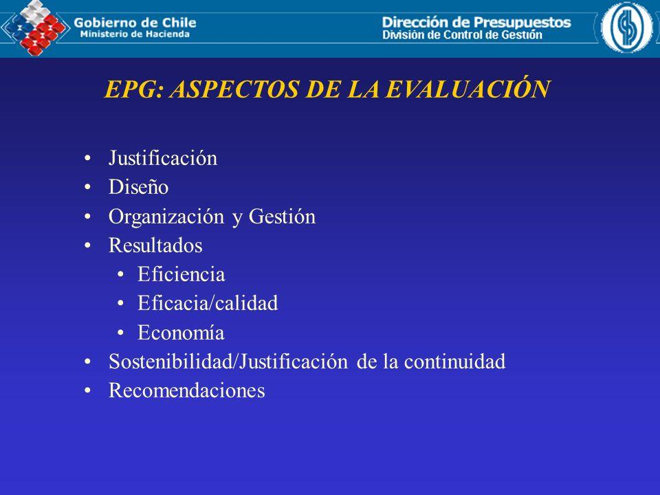 EPG: ASPECTOS DE LA EVALUACIÓN