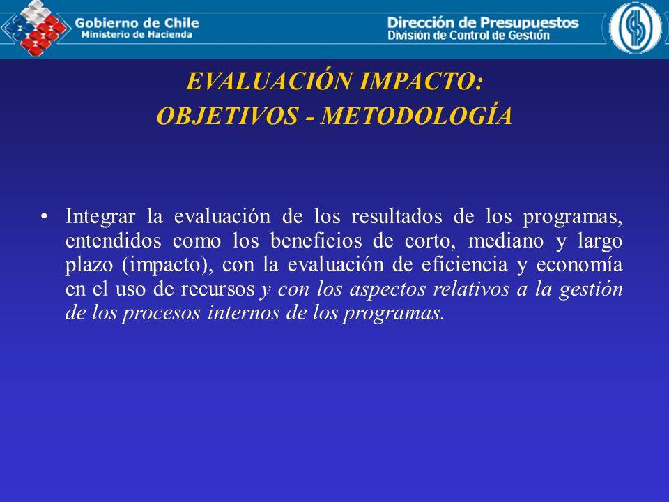 OBJETIVOS - METODOLOGÍA