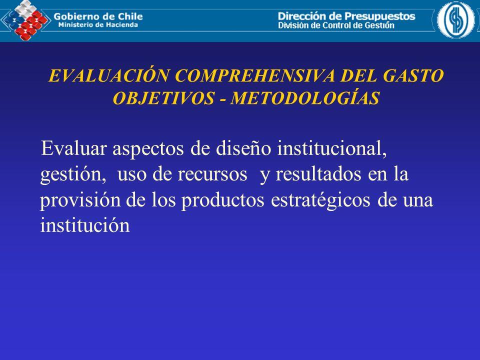 EVALUACIÓN COMPREHENSIVA DEL GASTO OBJETIVOS - METODOLOGÍAS