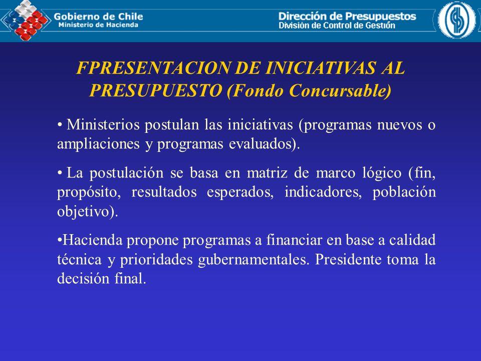 FPRESENTACION DE INICIATIVAS AL PRESUPUESTO (Fondo Concursable)
