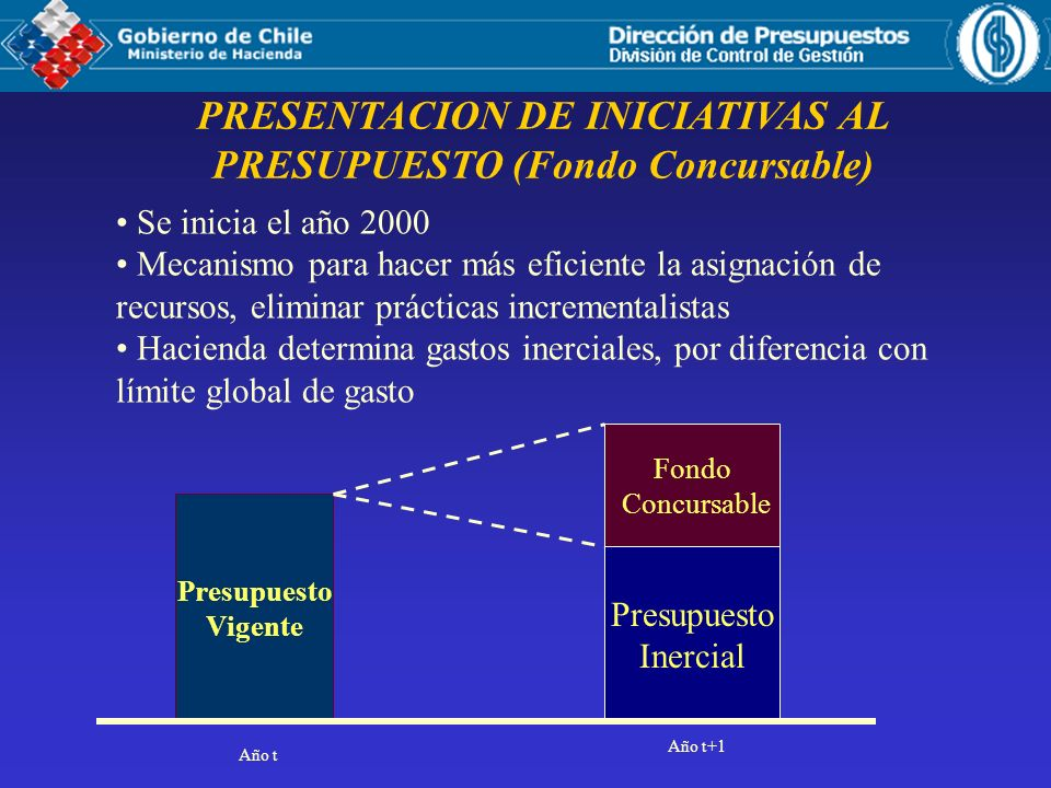 PRESENTACION DE INICIATIVAS AL PRESUPUESTO (Fondo Concursable)
