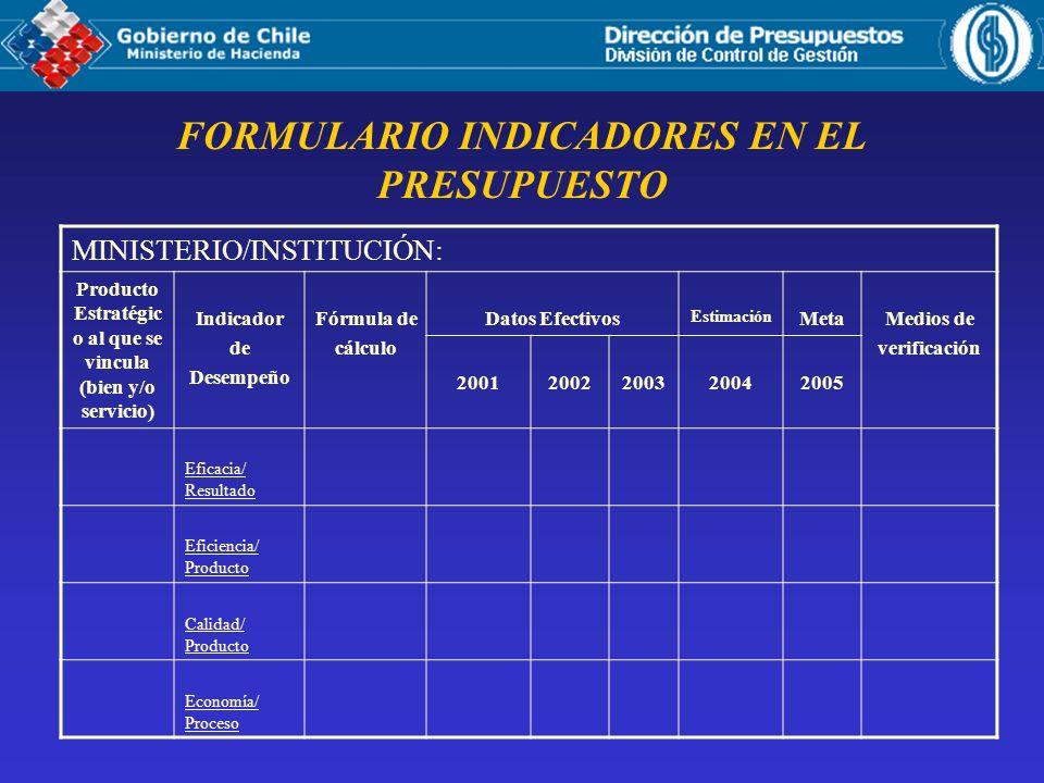 FORMULARIO INDICADORES EN EL PRESUPUESTO