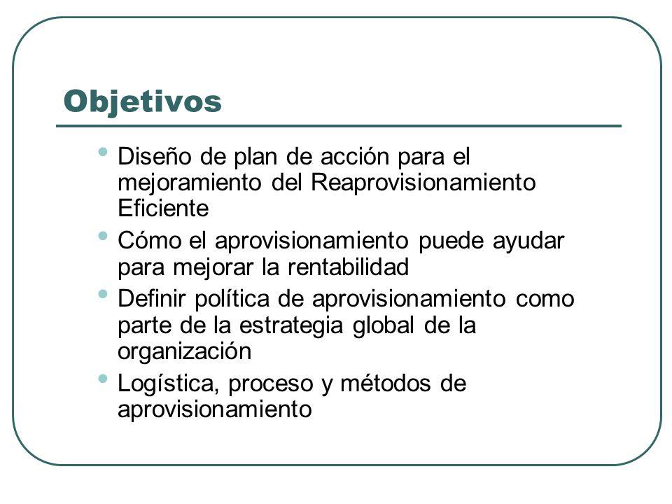 Objetivos Diseño de plan de acción para el mejoramiento del Reaprovisionamiento Eficiente.