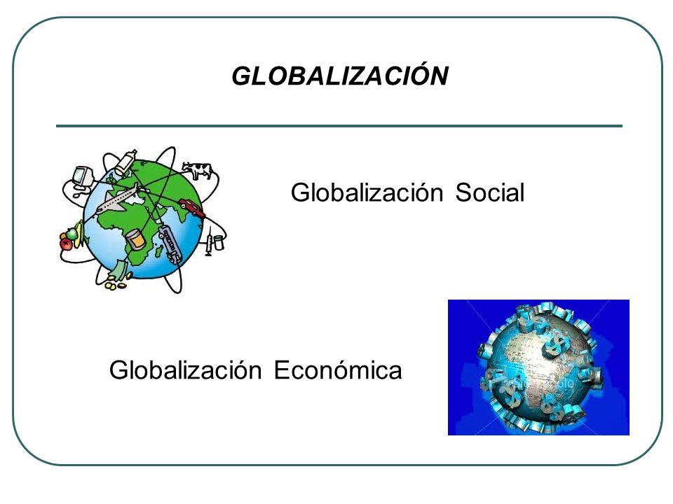 GLOBALIZACIÓN Globalización Social Globalización Económica