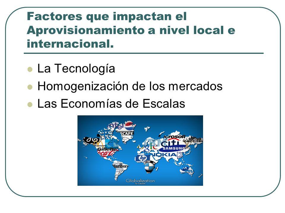 Homogenización de los mercados Las Economías de Escalas