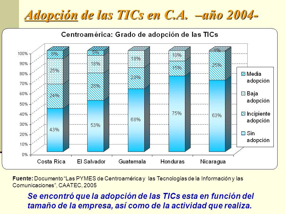 Adopción de las TICs en C.A. –año 2004-