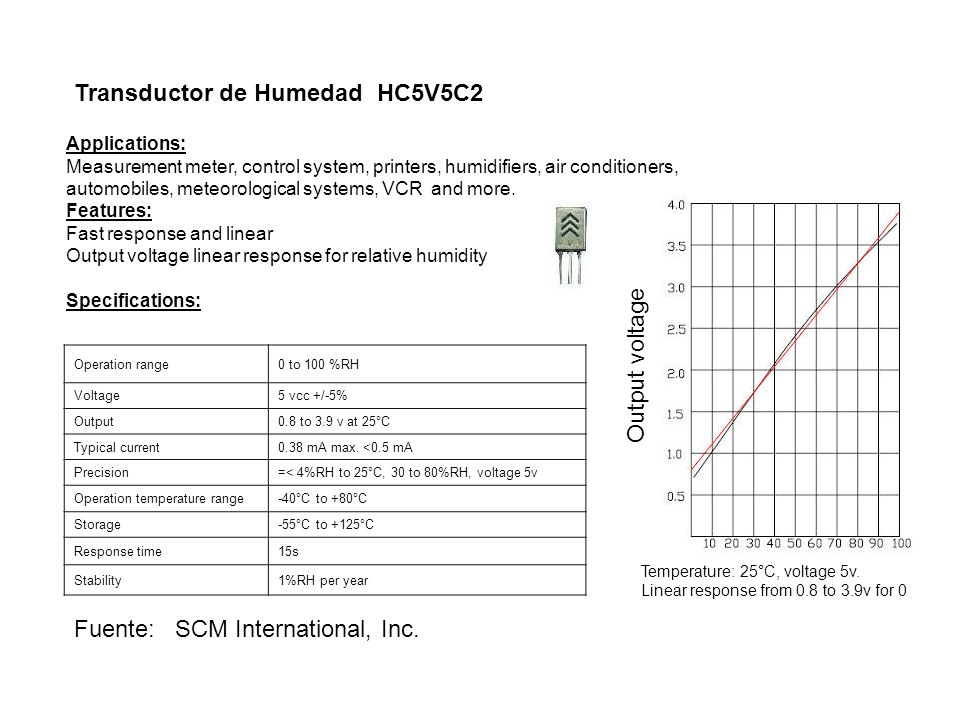 Transductor de Humedad HC5V5C2
