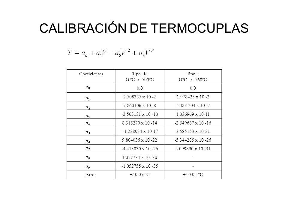CALIBRACIÓN DE TERMOCUPLAS