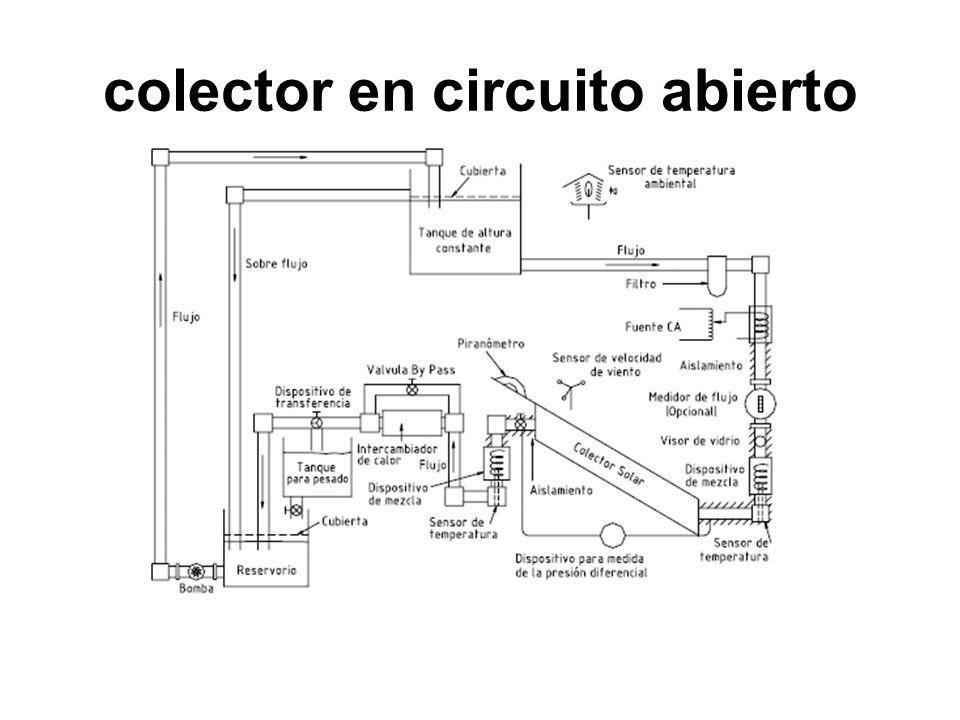 colector en circuito abierto