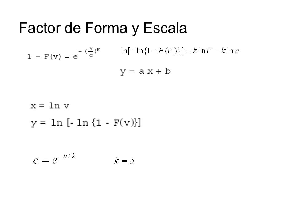 Factor de Forma y Escala