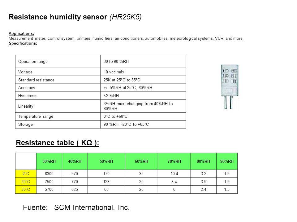 Resistance humidity sensor (HR25K5)