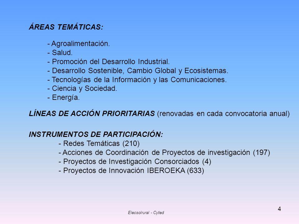 - Promoción del Desarrollo Industrial.