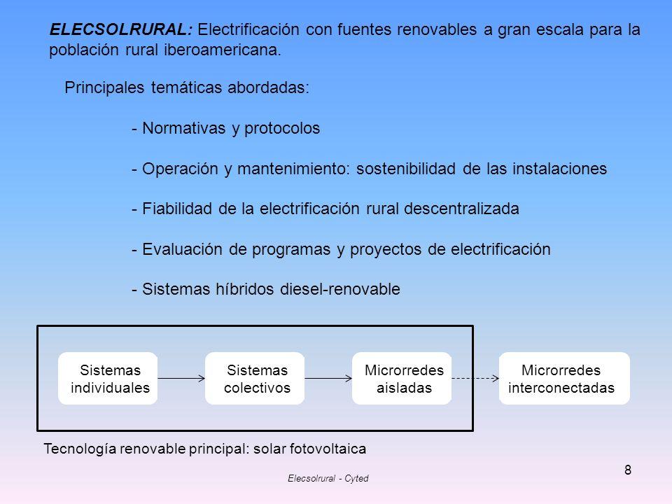 Principales temáticas abordadas: - Normativas y protocolos
