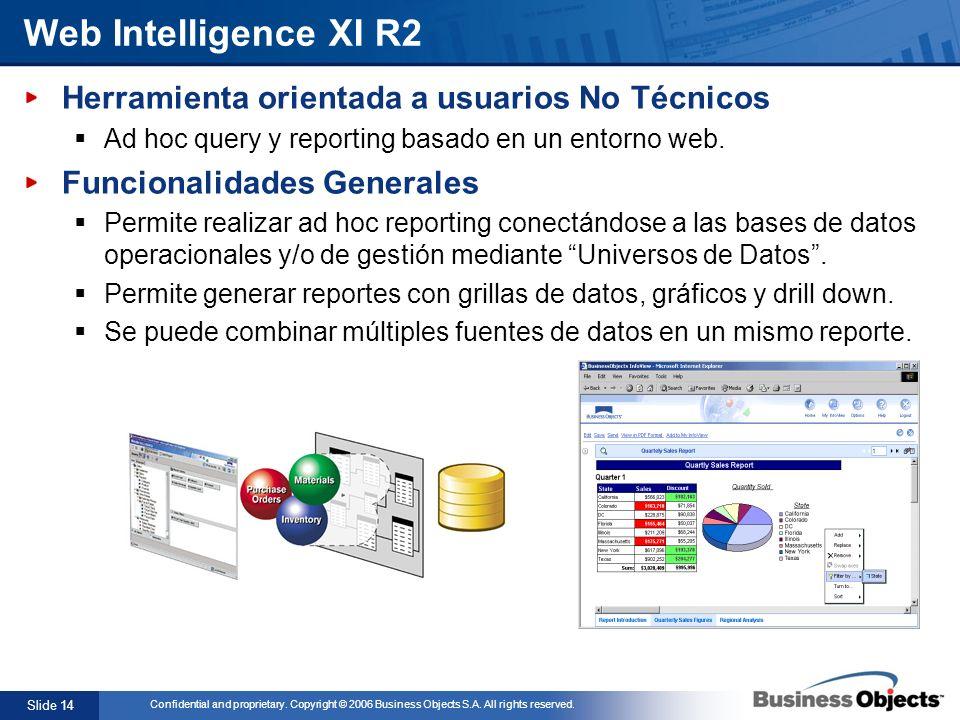 Web Intelligence XI R2 Herramienta orientada a usuarios No Técnicos