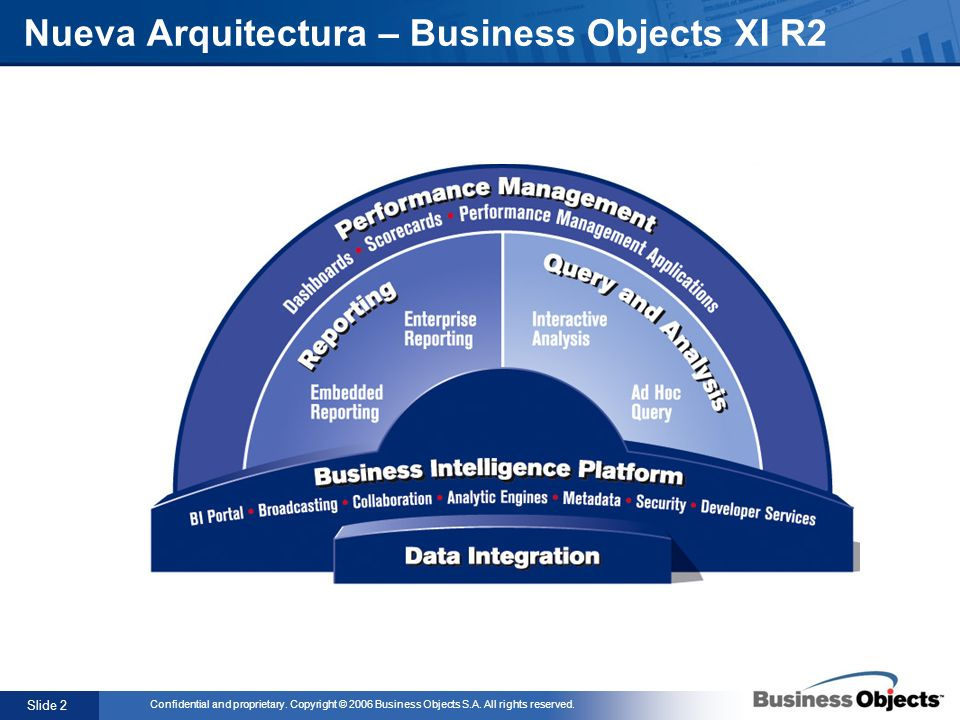 Nueva Arquitectura – Business Objects XI R2