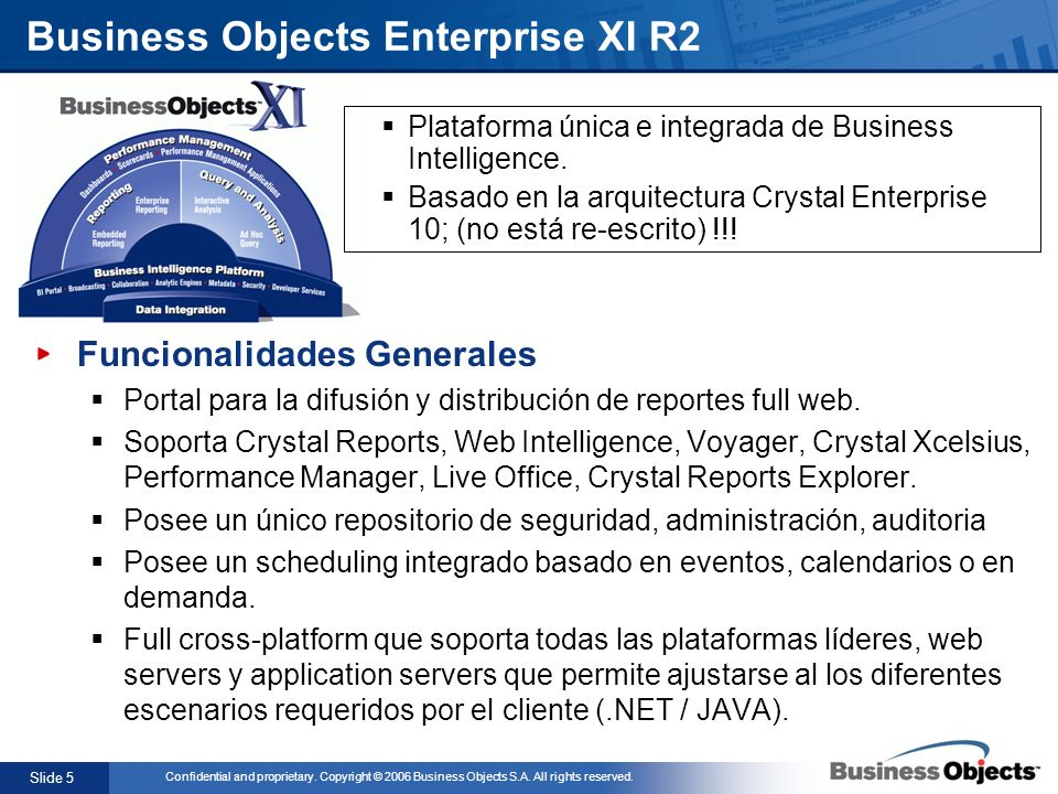 Business Objects Enterprise XI R2