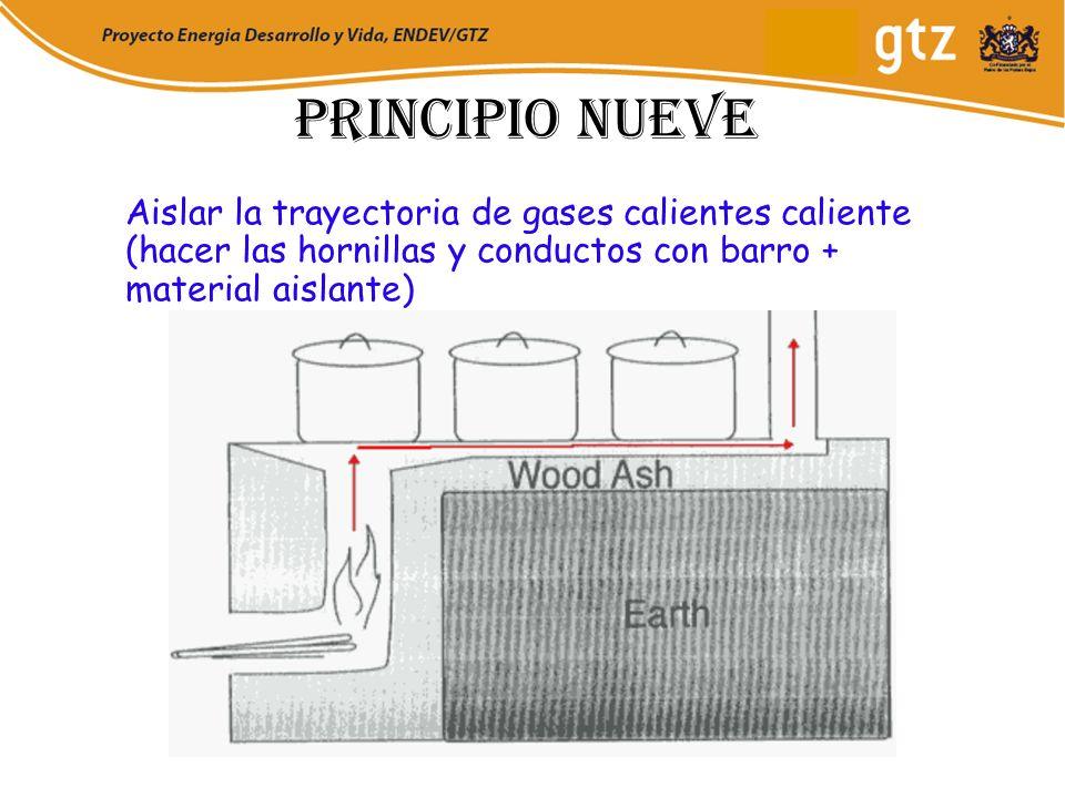 Principio nueve Aislar la trayectoria de gases calientes caliente (hacer las hornillas y conductos con barro + material aislante)