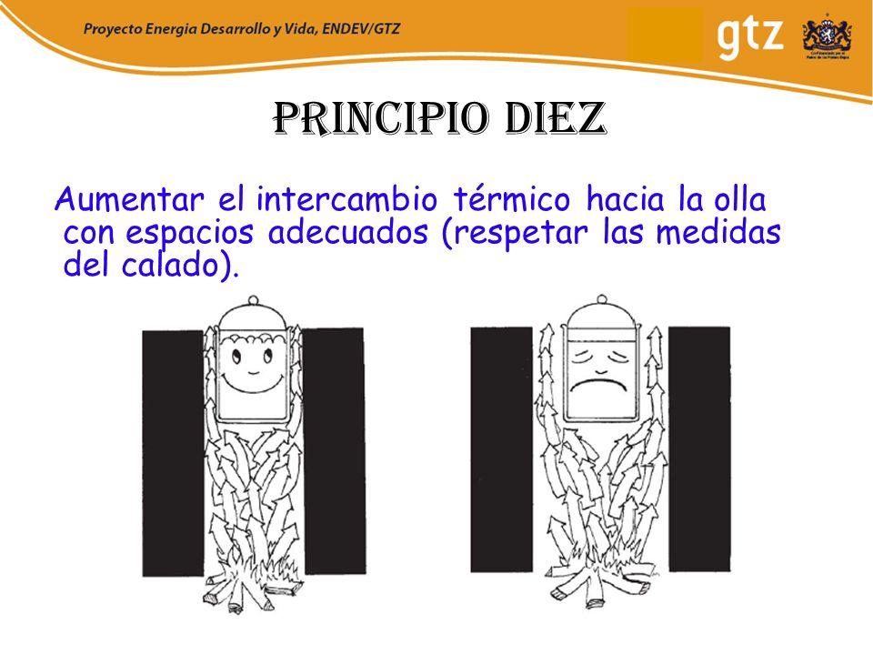 Principio diezAumentar el intercambio térmico hacia la olla con espacios adecuados (respetar las medidas del calado).