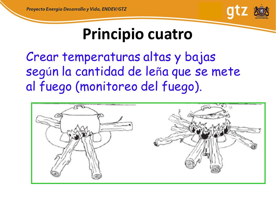Principio cuatro Crear temperaturas altas y bajas según la cantidad de leña que se mete al fuego (monitoreo del fuego).