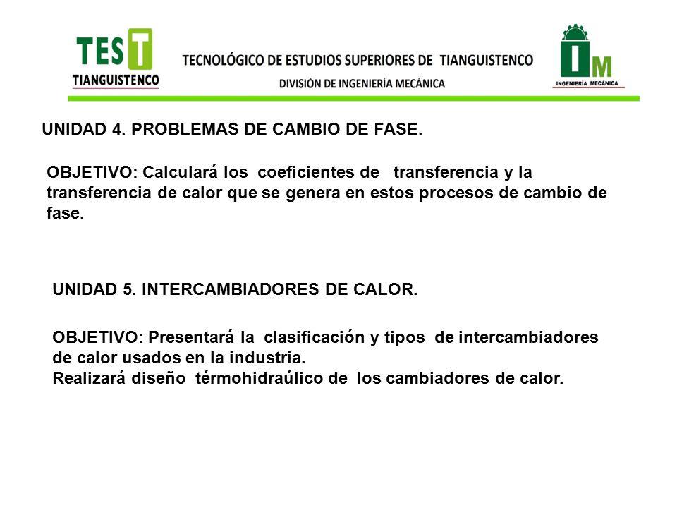Unidad 4 problemas de cambio de fase ppt descargar - Problemas de condensacion ...