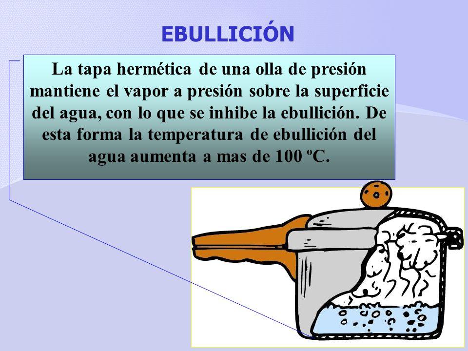 EBULLICIÓN
