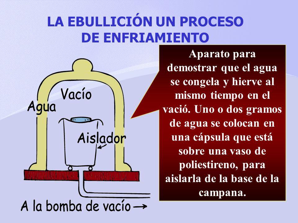 LA EBULLICIÓN UN PROCESO DE ENFRIAMIENTO