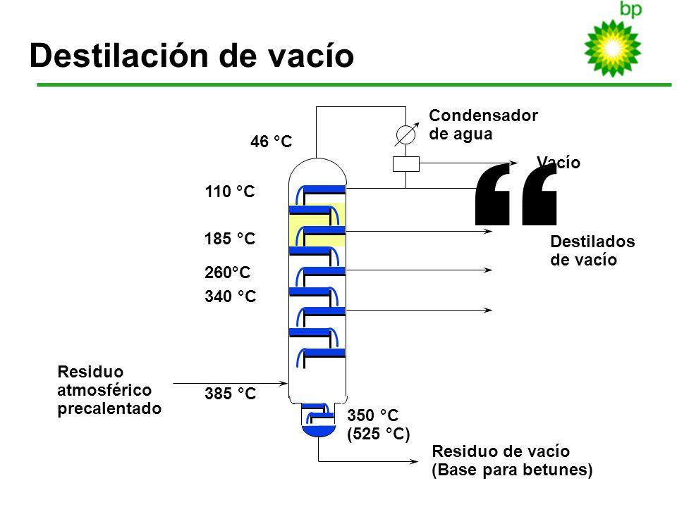 } Destilación de vacío Condensador de agua 46 °C Vacío 110 °C 185 °C