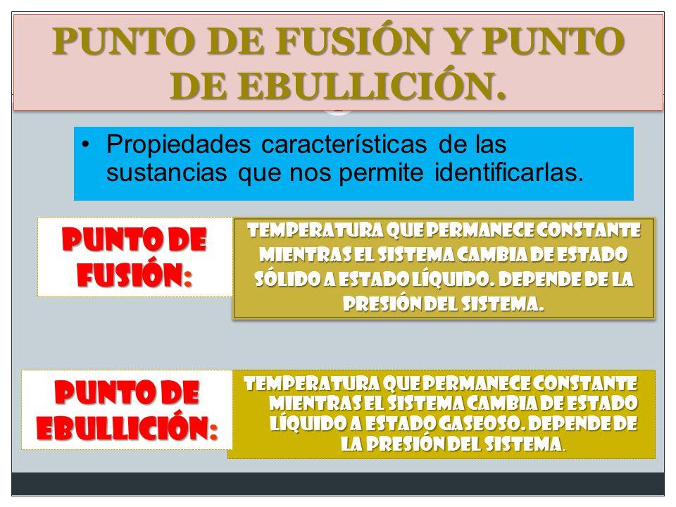 TEMA 3 Naturaleza Y Propiedades Generales De Los Sólidos