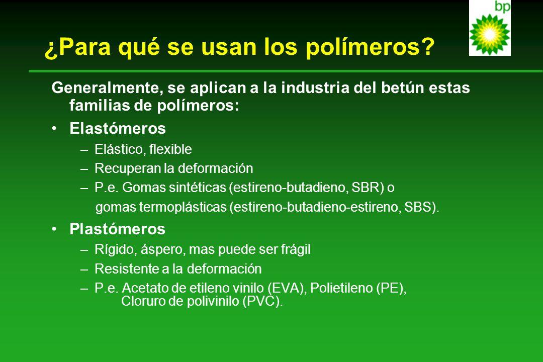 ¿Para qué se usan los polímeros
