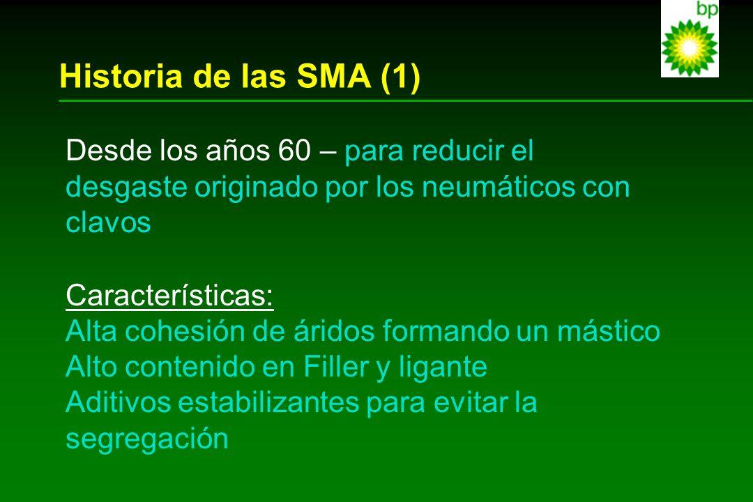 Historia de las SMA (1) Desde los años 60 – para reducir el desgaste originado por los neumáticos con clavos.
