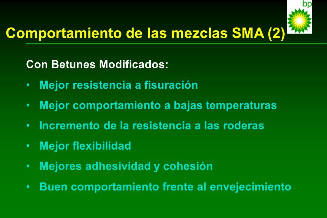 Comportamiento de las mezclas SMA (2)