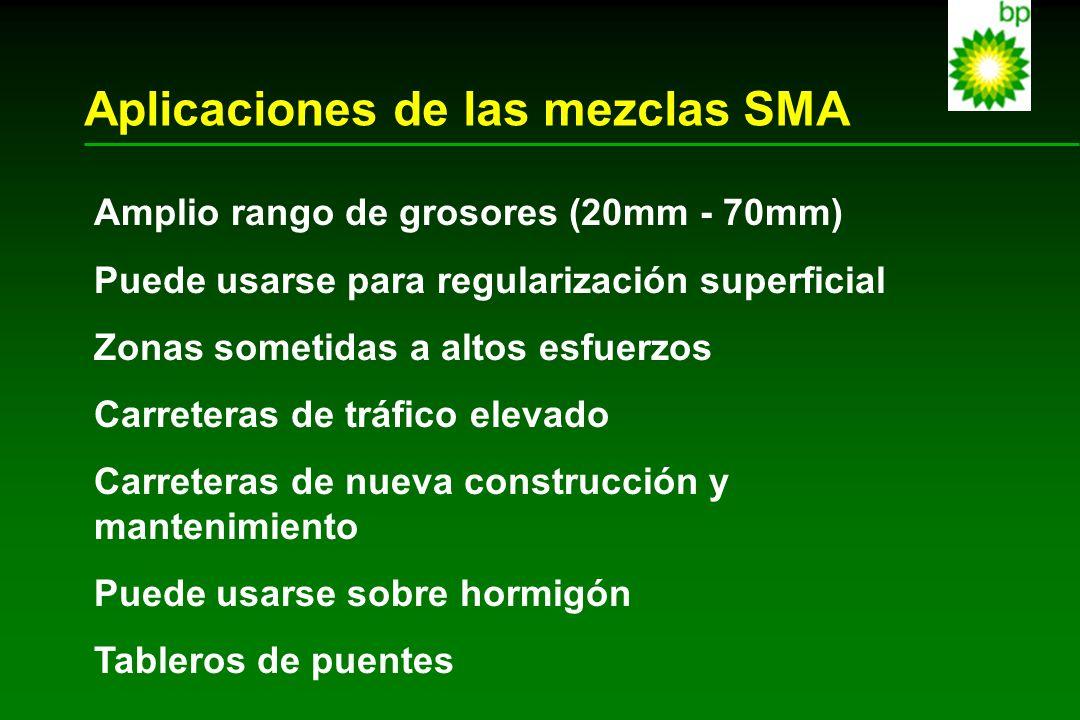 Aplicaciones de las mezclas SMA