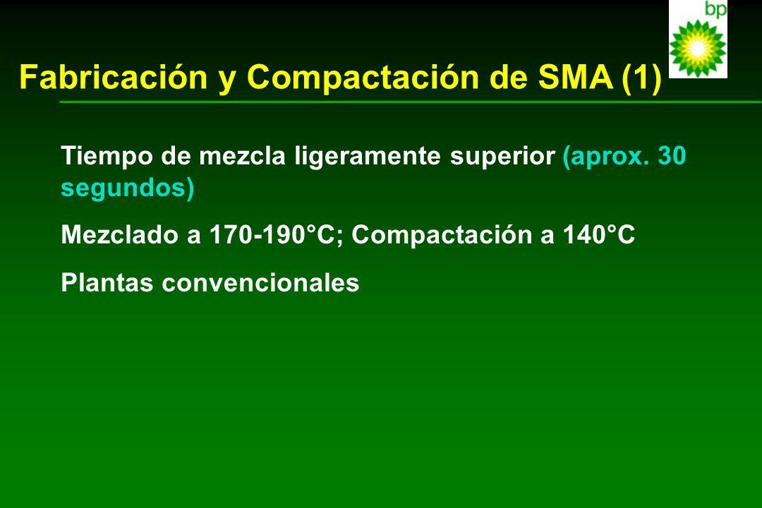 Fabricación y Compactación de SMA (1)