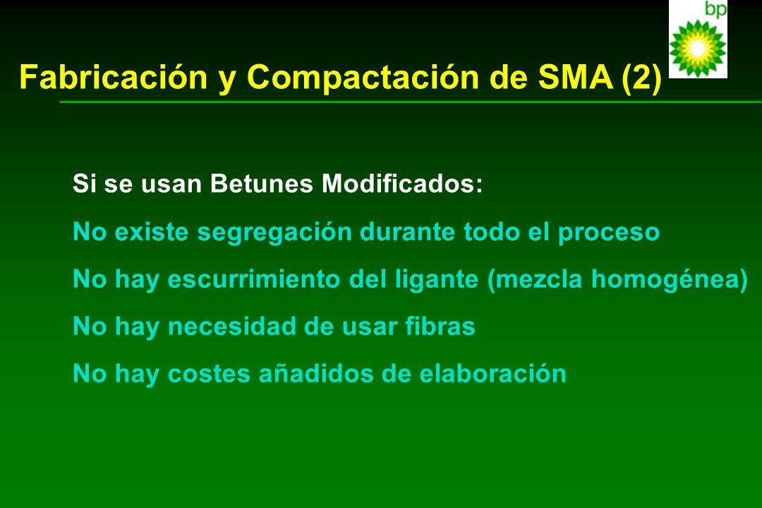 Fabricación y Compactación de SMA (2)