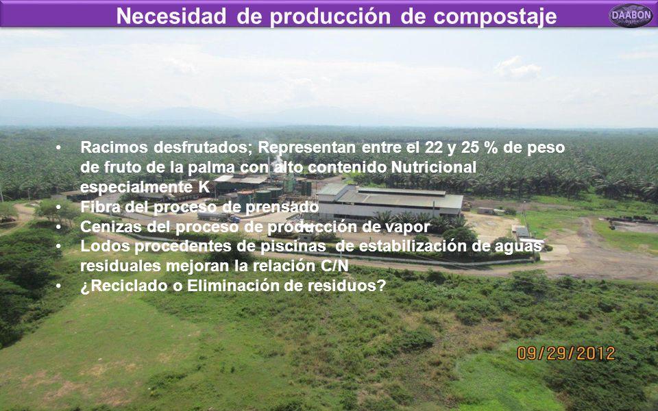 Necesidad de producción de compostaje