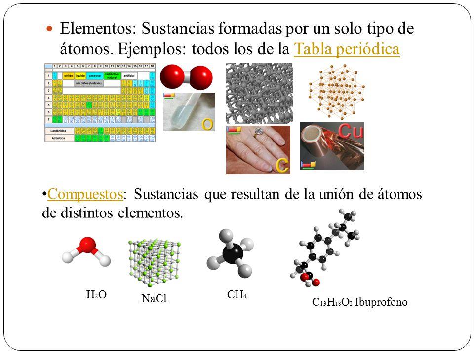 2 elementos sustancias - Tabla Periodica De Los Elementos H2o