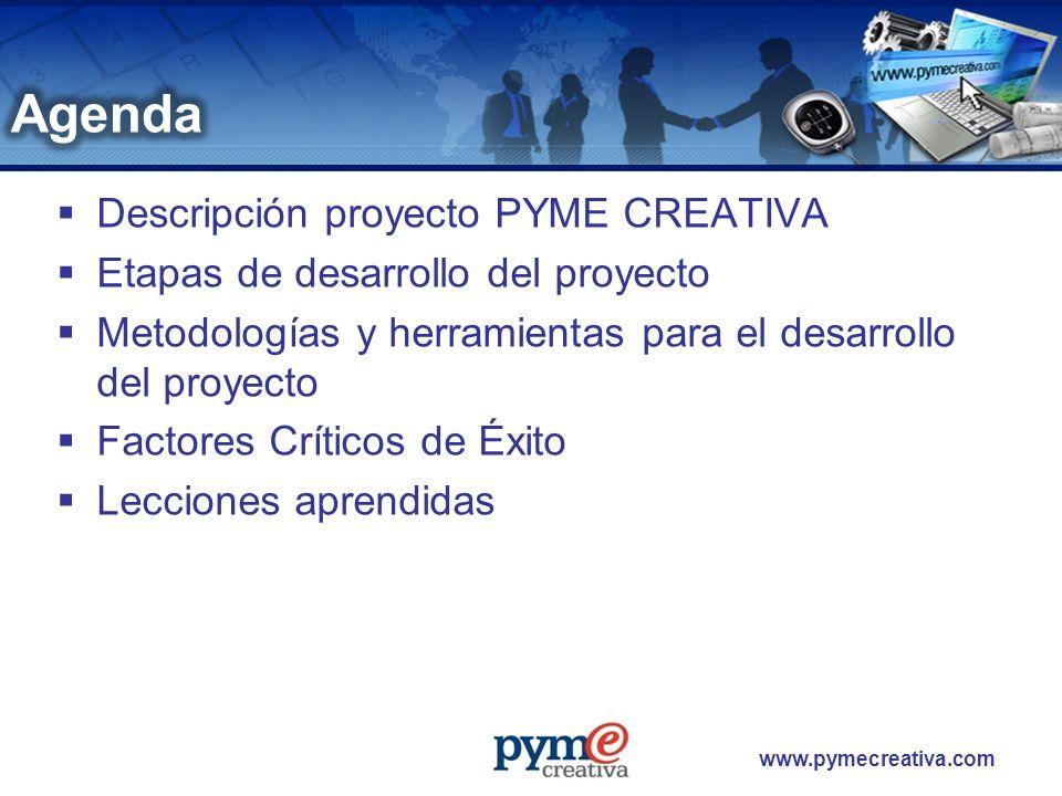 Agenda Descripción proyecto PYME CREATIVA