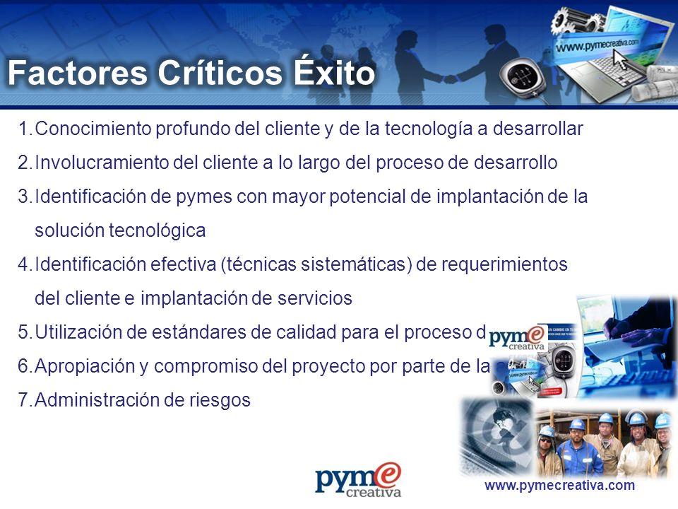 Factores Críticos Éxito
