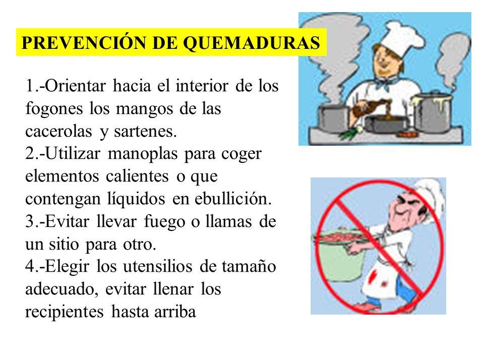 PREVENCIÓN DE QUEMADURAS