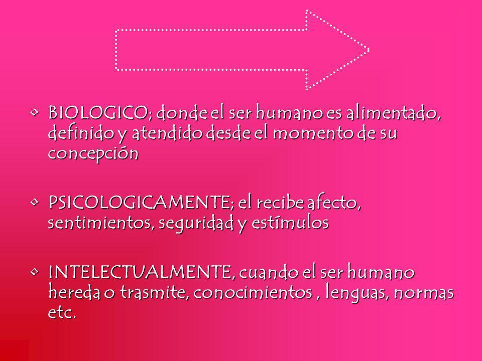 BIOLOGICO; donde el ser humano es alimentado, definido y atendido desde el momento de su concepción